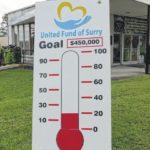 United Fund off to good start